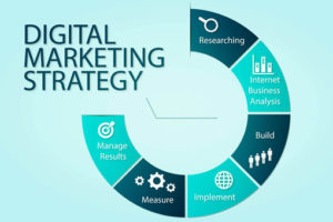 When You Should Change Your Digital Marketing Strategy