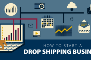 The What, Why, and How of Dropshipping