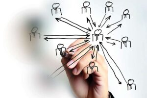 10 Benefits of 360 degree Feedback Systems for Companies