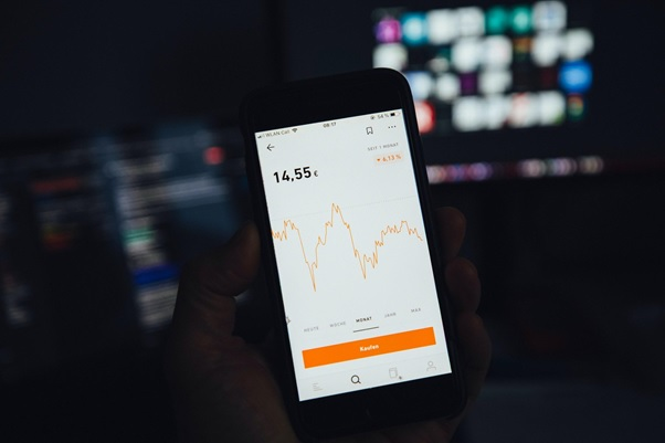 Basics for Traders