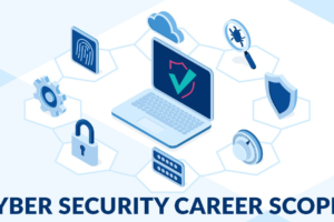 Career Guide for Cyber Security Incident Response: Eligibility, Jobs, Syllabus